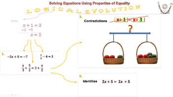 Teaching Math with Technology. More about Solving Equations Part 1 (Lucid M-d )