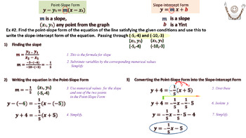 Teaching Math with Technology. Point-Slope Form. Part 1