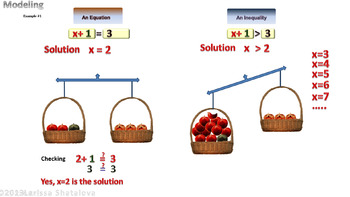 Teaching Math with Technology. Solving Inequalities. Part 1.