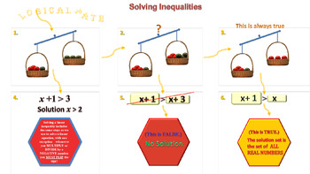 Teaching Math with Technology. Solving Inequalities. Part 2.