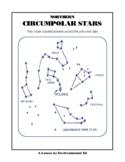 Learning about Circumpolar Stars in Northern Hemisphere