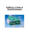 Teaching Morality Using Kohlberg's 6 Stages of Moral Development