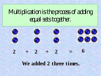 Teaching Multiplication - Arrays
