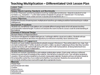 Teaching Multiplication - Differentiated Unit