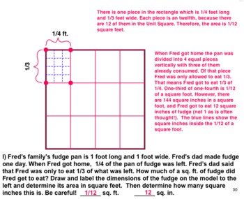 Teaching Multiplication of Fractions Meaningfully Using Area Model—CCSS 5.NF.6