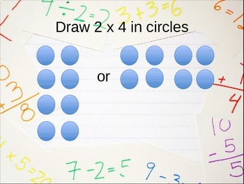Teaching Multiplication with Conceptual Understanding  3A.OA.1