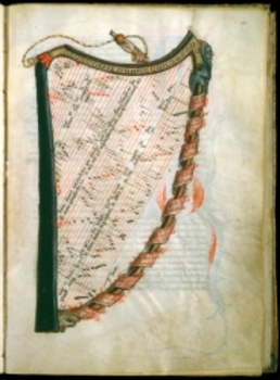 Teaching Music History - Chant in the Middle Ages - 500-1000 A.D.