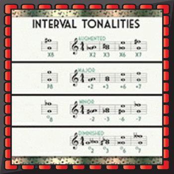 Teaching Music Intervals