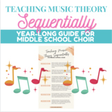 Teaching Music Theory Sequentially for Middle School Choir