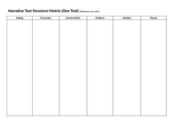 Teaching Narrative Text Structure Using a Matrix