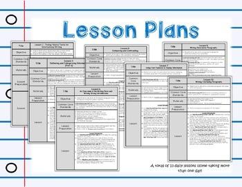 Teaching Nonfiction Writing (A Comprehensive Unit) - Common Core
