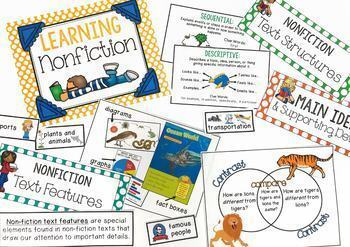 Teaching Nonfiction Reading: Bulletin Board Set