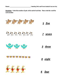 Teaching Numbers One to Ten (1-10)