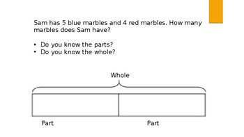 Teaching Part-Part-Whole Problems with Strip Diagrams