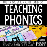 Teaching Phonics: Common Vowel  Teams AI and AY
