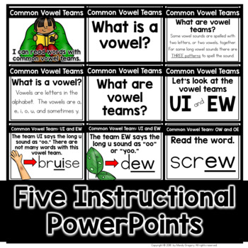 Teaching Phonics: Common Vowel  Teams UE, UI, and EW