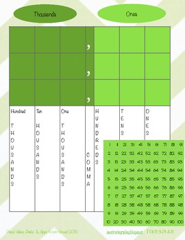 Place Value Charts for iPad