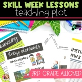 Plot Lesson Plans with Activities