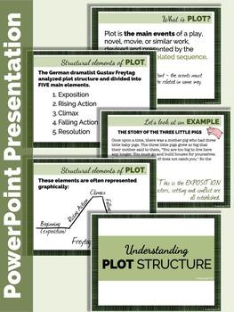 Teaching Plot Structure