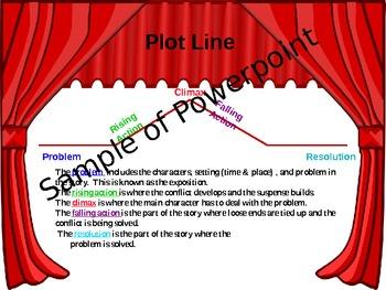 Teaching Plot in a class period!