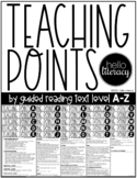 Guided Reading Text Level Teaching Points for All Levels A-Z