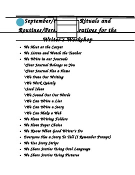 Teaching Points for the Writers Workshop