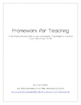 Teaching Portfolio Artifacts for Danielson Model