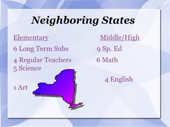 Teaching Position Data by State & Content Area- Where the Jobs are