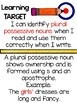 Teaching Possessive Nouns: Lessons and Materials