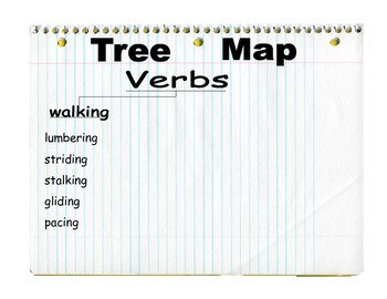 Teaching Power Verbs with a Tree Map (used in conjunction with WWW1)