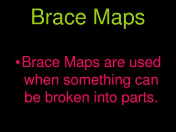 Teaching Prepositional Phrases with a Brace Map (used in conjunction with WWW3)