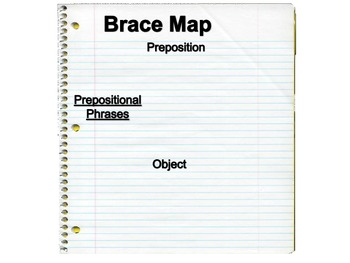 Teaching Prepositional Phrases with a Brace Map (used in c