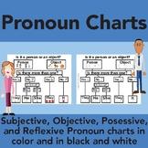 Pronouns Charts: Subjective, Objective, Possessive, and Reflexive