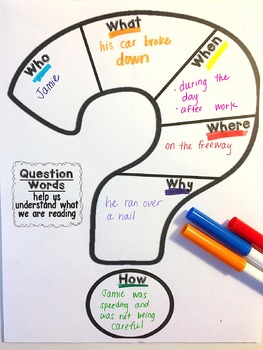Teaching Question Words (The 5 W's)