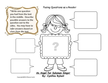 Teaching Questioning Strategies: Wise Readers Ask Questions