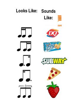 Teaching Rhythm with Food Chart