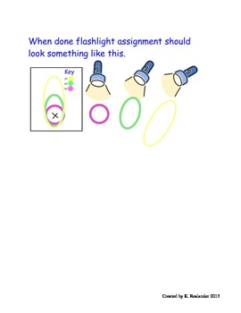 Teaching Seasons and Angle of Insolation with a flashlight