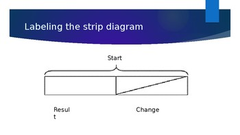 Teaching Separating Problems with Strip Diagrams