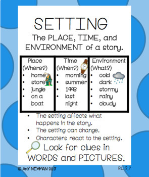 Teaching Setting- Balanced Literacy in the Common Core Classrooom