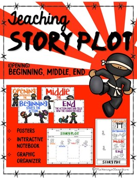 Teaching Story Plot (opening, beginning, middle, end)