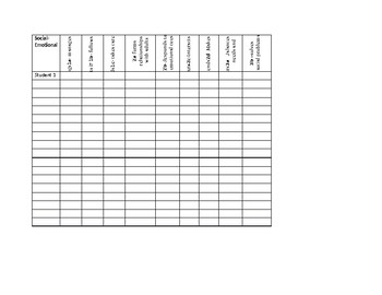 Teaching Strategies Gold Checklist