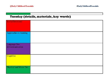 Teaching Strategies Gold FULL Lesson Template