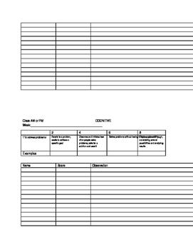 Teaching Strategies Gold Note sheet