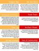 First Year Teacher Strategies Toolkit