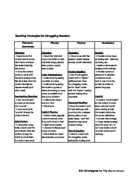 Teaching Strategies for Struggling Readers