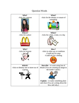 Teaching Students about Question Words