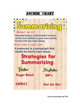 Teaching Summarization Strategies Packet ***Anchor Charts Included