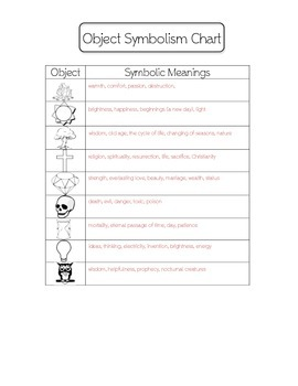 Teaching Symbolism In Literature Worksheets: teaching symbolism in literature with objects colors charts w ,