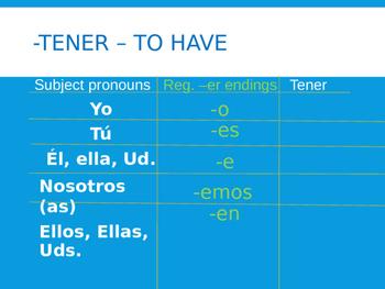 Teaching Tener