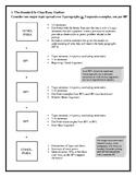 Six Types of Essays